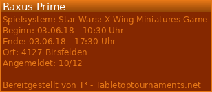 http://www.tabletoptournaments.net/ch/t21547