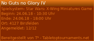 http://www.tabletoptournaments.net/ch/t21583