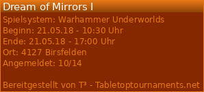 http://www.tabletoptournaments.net/ch/t21900
