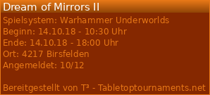 http://www.tabletoptournaments.net/ch/t22920