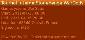 http://www.tabletoptournaments.net/eu/t7312