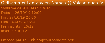 http://www.tabletoptournaments.net/fr/t25149