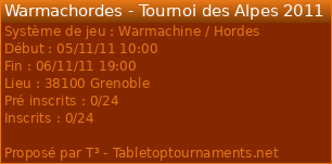 http://www.tabletoptournaments.net/fr/t8107