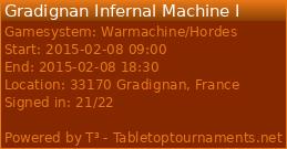 [WM/H] - Gradignan Infernal Machine I - 08/02/15 - 35pts - 4 13521