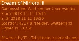 http://www.tabletoptournaments.net/t23080