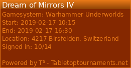 http://www.tabletoptournaments.net/t23677